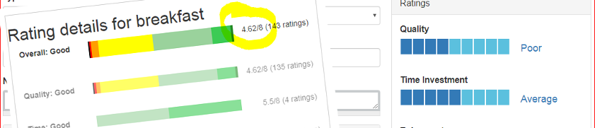 EventLoggers.com gets fine-grained rating system
